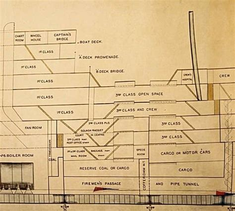 titanic floor plan 275 best images about titanic on pinterest the white
