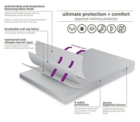 allerease ultimate protection and comfort waterproof bed