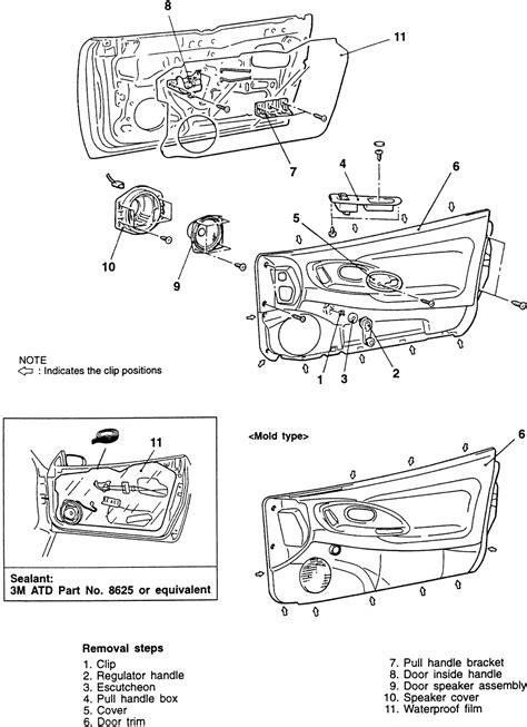 small engine repair manuals free download 1992 chrysler town country parental controls service manual repair guides interior door trim panel autozone com 2005 chrysler sebring