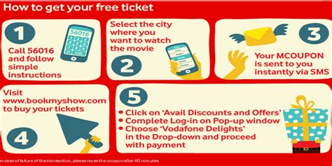 Bookmyshow Sangli | vodafone delights offer buy 1 get 1 free movie ticket