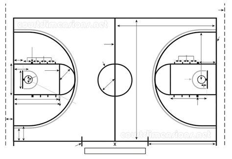 basketball measurements basketball court dimensions measurements lagar basketball court