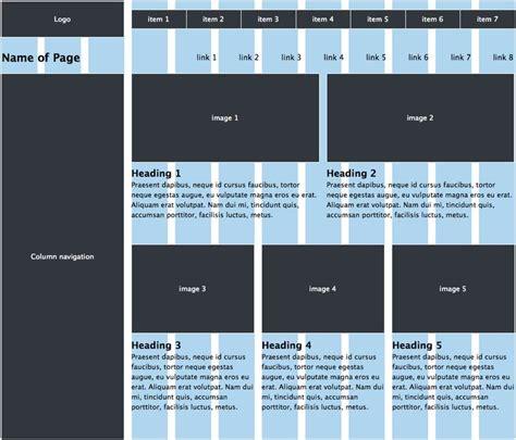 grid layout column width 970 grid system 12 columns 68 pixels column width 14