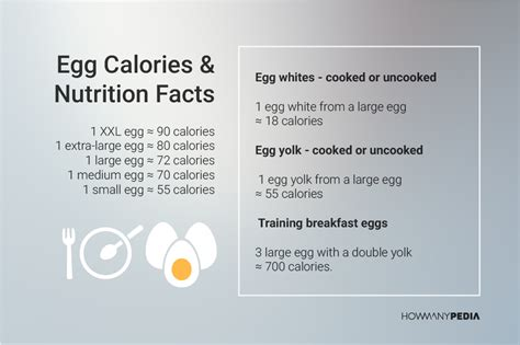 mission nutrition calories matter but they don t count at least not the way you think they do books how many calories in an egg howmanypedia