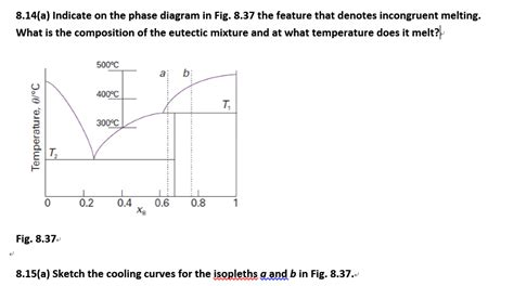incongruent melting phase diagram solved indicate on the phase diagram in fig 8 37 the fea