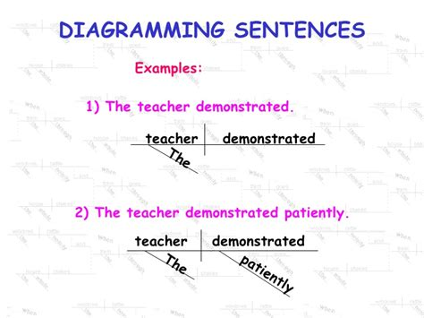 diagramming subjects and verbs diagramming sentences subject verb