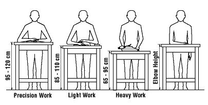 standing height work table ergonomic guide for standing workbench search
