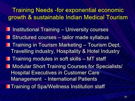 Benefits Of Mba In Hospitality Management by 19467689 Indian Tourism