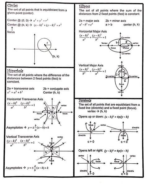 act math section act math formula worksheet act math formula worksheet