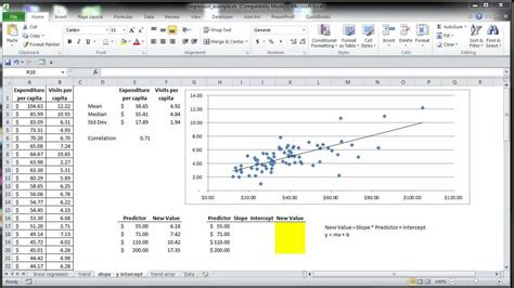 slope excel excel statistics 08 simple linear regression slope