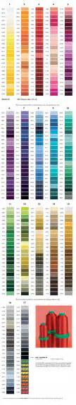 isacord color chart amann isacord 40 thread color chart embroidery
