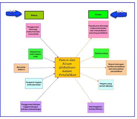 definisi layout plan definisi pendidikan scribd home design ideas