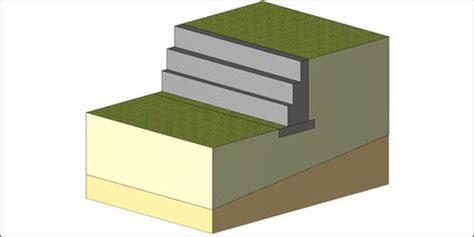 muro di sostegno a mensola software calcolo muri di sostegno geomurus acca software