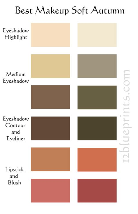 soft autumn palette soft autumn best hair color for soft autumn brown hairs