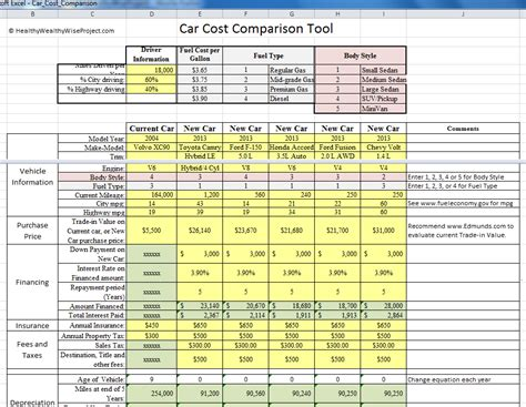 cost comparison spreadsheet template car cost comparison tool for excel healthywealthywiseproject