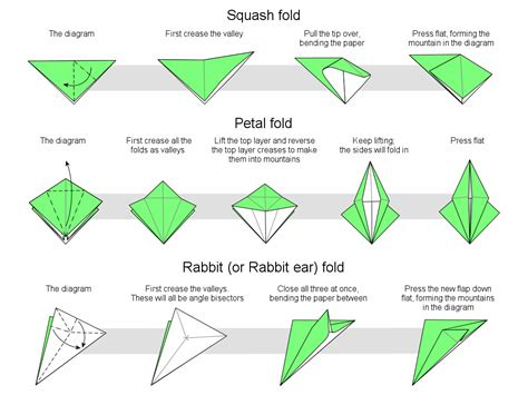 Origami Basics - folds oragami for all