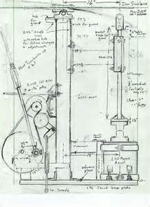Dons rusty type power hammer drawing member galleries i forge iron