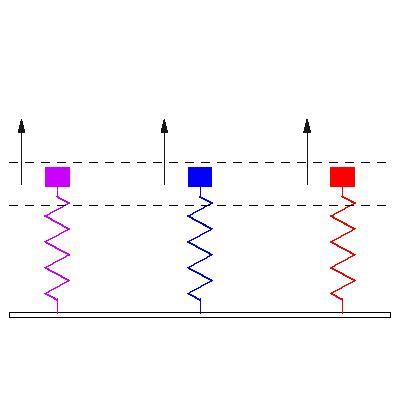 oscilacion en ondas ondas y sus caracteristicas oscilacion
