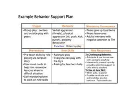 behavior support plan template positive behavior support quotes quotesgram