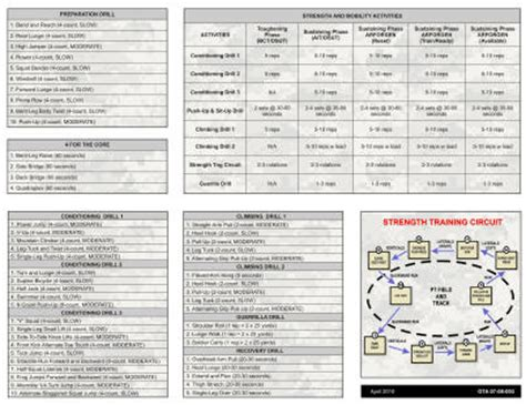 printable prt card physical readiness training quick reference card