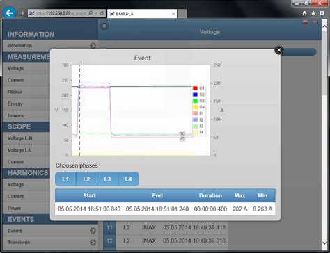 L Web Server by Power Quality Analyser Pla44 Bmr Trading