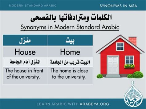 synonyms for house synonyms for house 28 images for exle synonym alisen berde image gallery