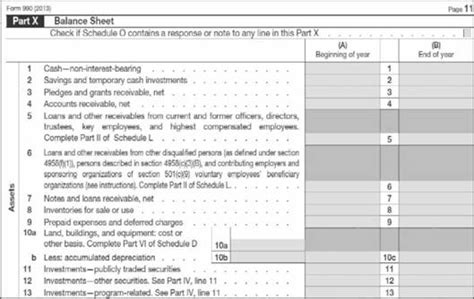sle cash flow statement for non profit organization balance sheet and 1rs form 990 income statement and