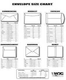 envelope size chart by we do graphics customer resources