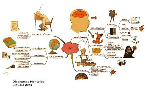 definicion imagenes mentales psicologia visual thinking al alcance de todos comunicaci 243 n en forma