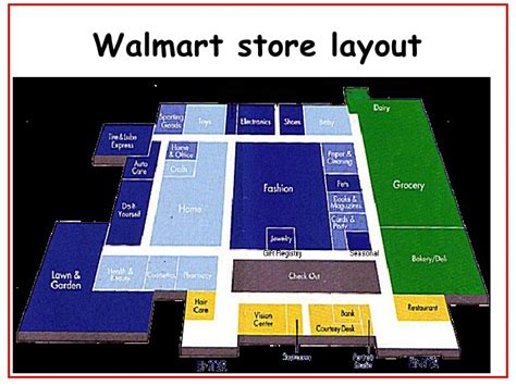 walmart store floor plan best of value creating actitivities