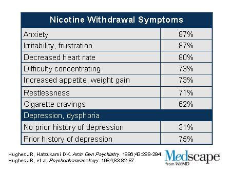 Nicotine Detox by What Happens If You Stop All Of Sudden