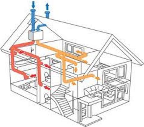 heat recovery ventilation system a fantastic innovation