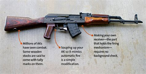 Gun Serial Number Background Check I Built This Ak 47 It S And Totally Untraceable Jones