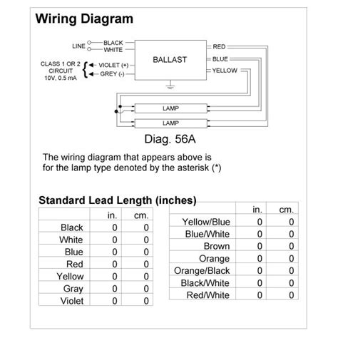 how to wire a 4 l t5 ballast fulham ballast wh5 120 l wiring diagram lowes ballast