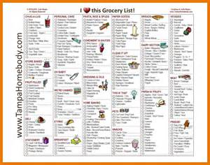 7 free grocery list template itinerary template sample