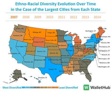 ethnic map usa this is america s least diverse city and it s not black or