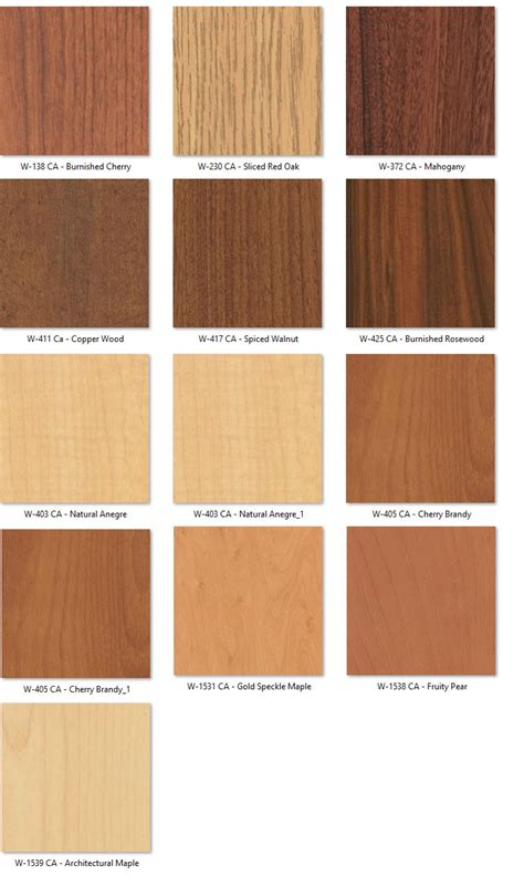 colors of wood resistop laboratory casework wood colors