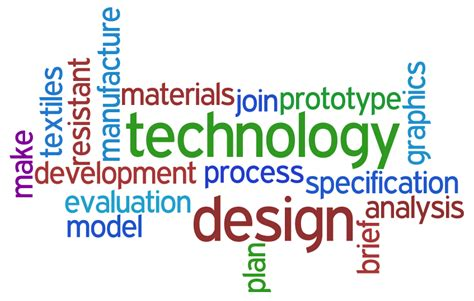 Design Technology | design technology and its role in shaping the world