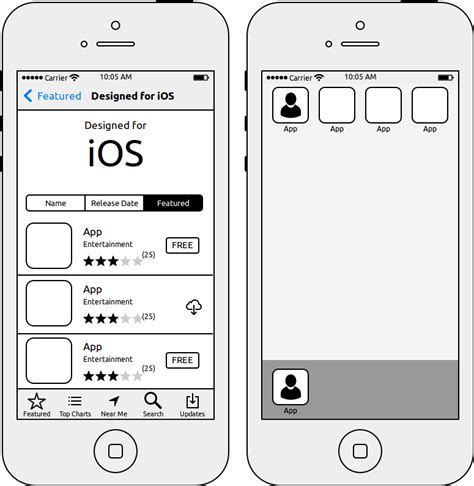 ios wireframe template wireframing tool for professionals wireframesketcher