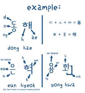 hangul chart image search results