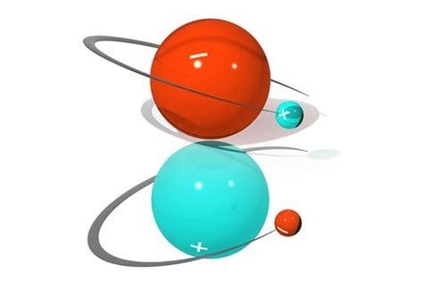 anti proton what electric charge does an antiproton socratic