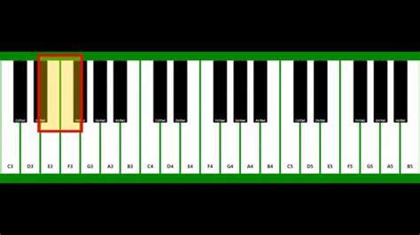 musical keyboard tutorial online meet your keyboard piano lessons online youtube
