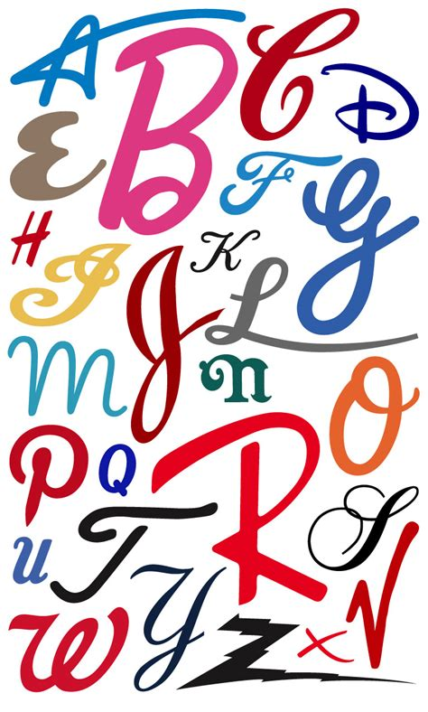logo alphabet sporcle brand logos issue journal of business design