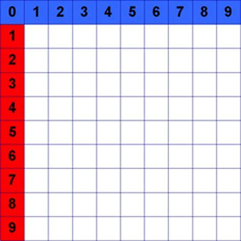 printable montessori addition charts the gallery for gt addition chart printable