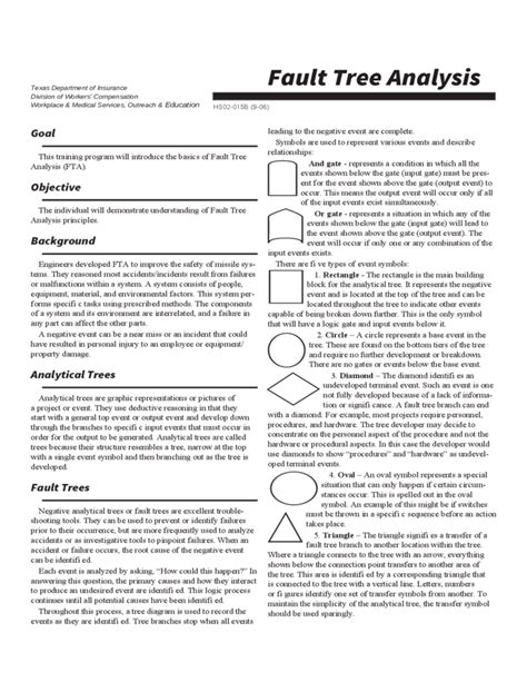 fault tree analysis sle template free