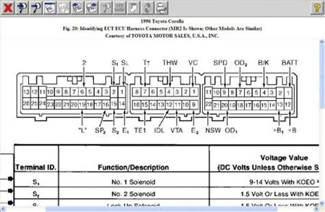 1996 toyota corolla transmission problems 1996 toyota corolla wiring diagram wiring diagram with