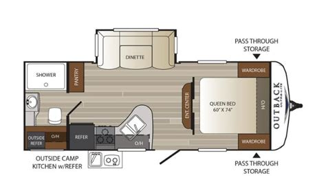 outback travel trailer floor plans keystone outback floor plans and general information