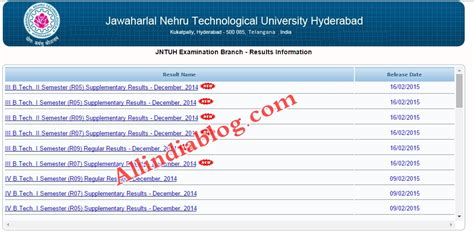 Mba Jntu Hyderabad Results 2014 by Jntu Hyderabad 3 1 R09 Reg Supply Results Dec 2014