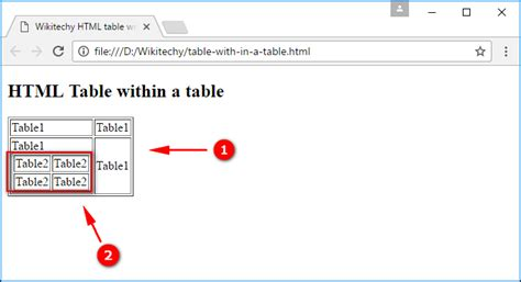 html for a table html table within a table wikitechy