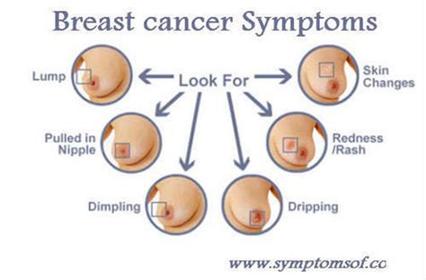 breast cancer extensive awareness reduces deaths this year so far akbar