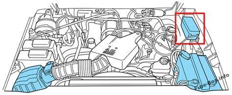 fuse box diagram ford ranger     ford